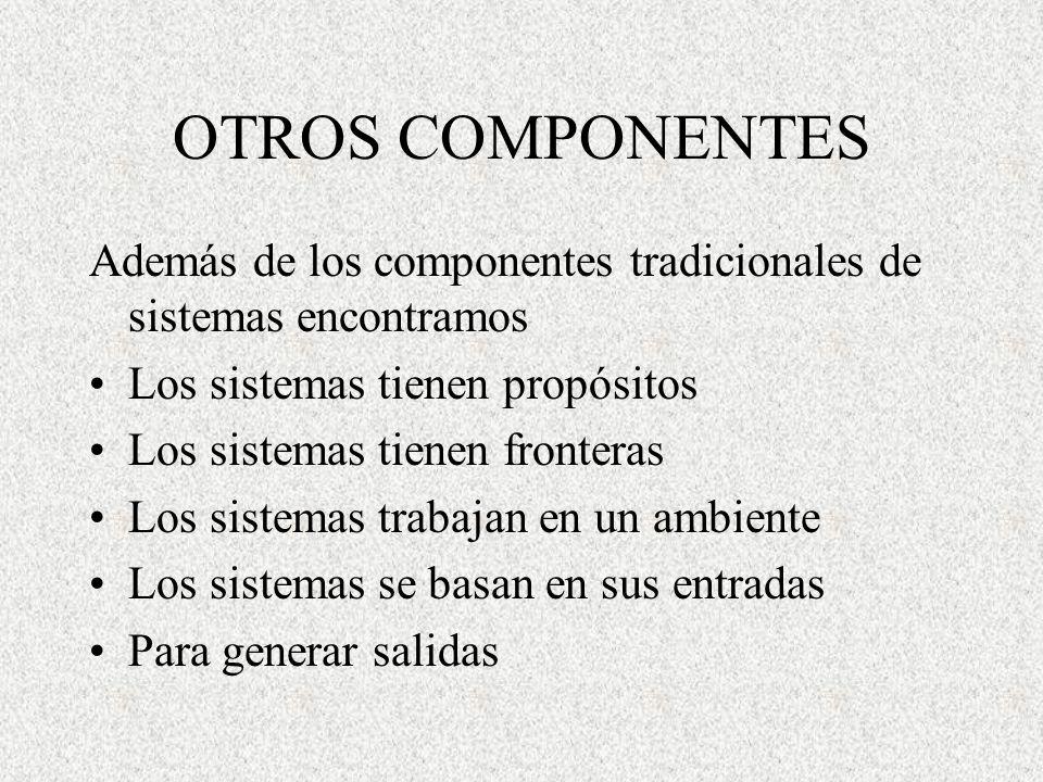 OTROS COMPONENTES Además de los componentes tradicionales de sistemas encontramos. Los sistemas tienen propósitos.