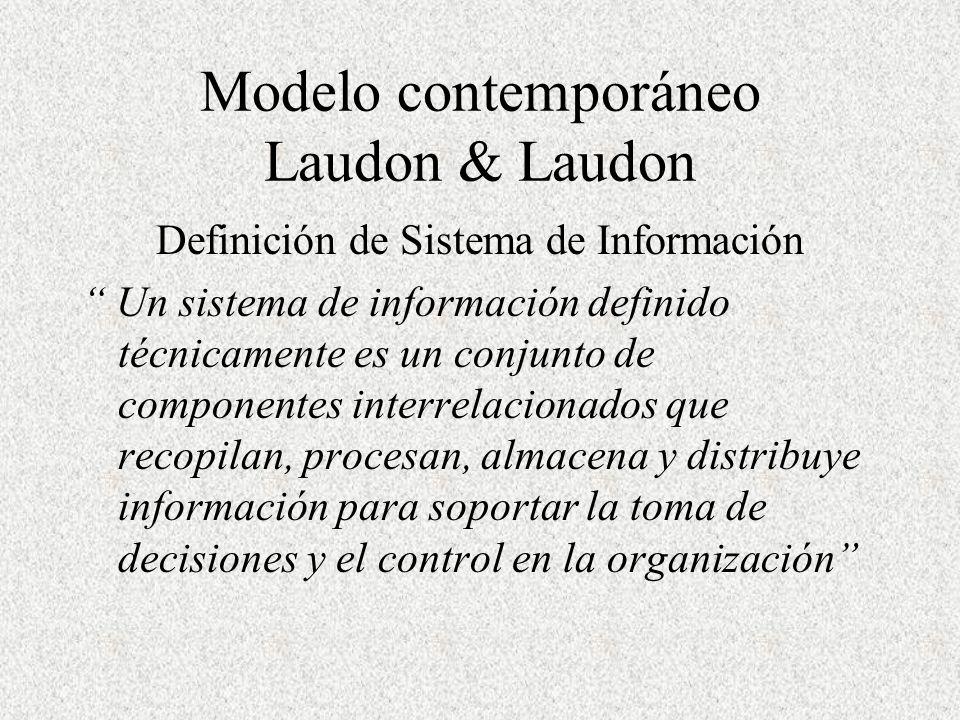Modelo contemporáneo Laudon & Laudon