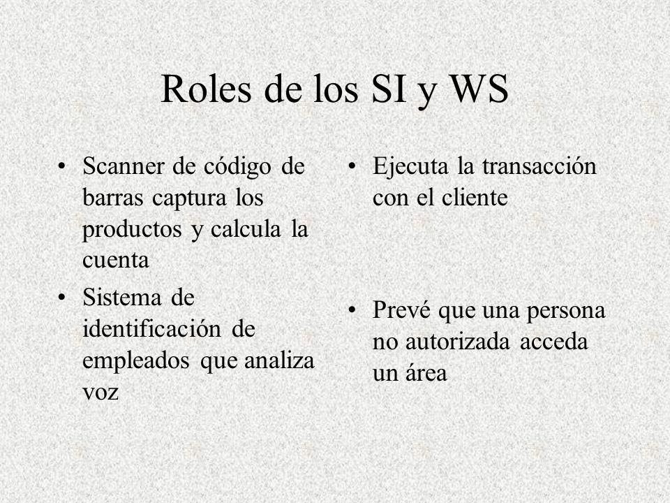 Roles de los SI y WS Scanner de código de barras captura los productos y calcula la cuenta. Sistema de identificación de empleados que analiza voz.