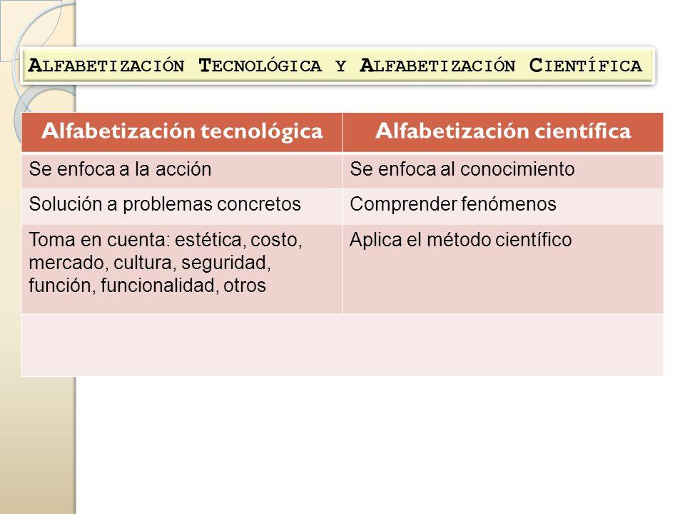 Alfabetización tecnológica Alfabetización científica