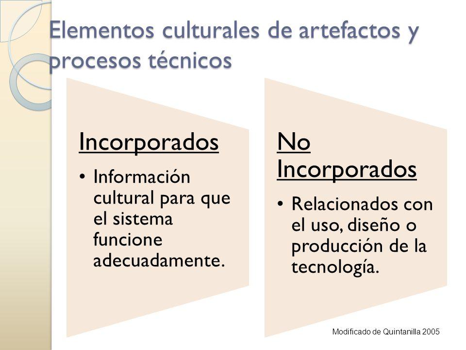 Elementos culturales de artefactos y procesos técnicos