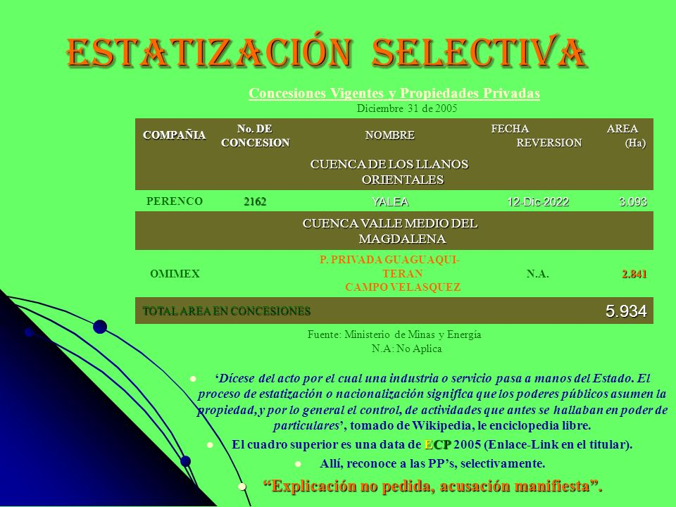 Estatización SELECTIVA