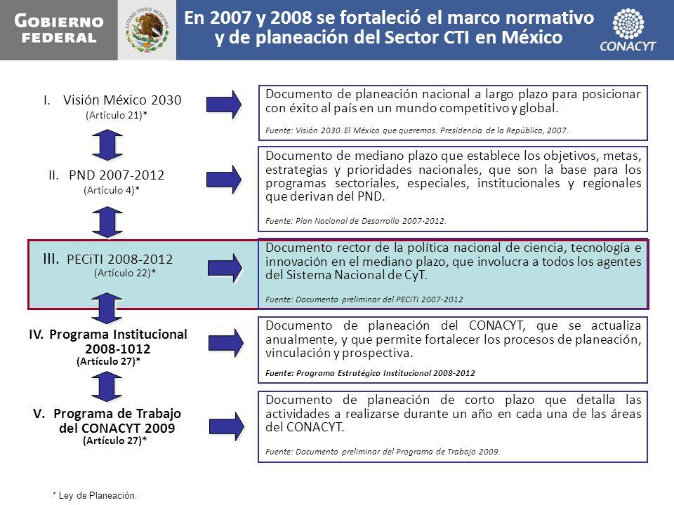 En 2007 y 2008 se fortaleció el marco normativo y de planeación del Sector CTI en México