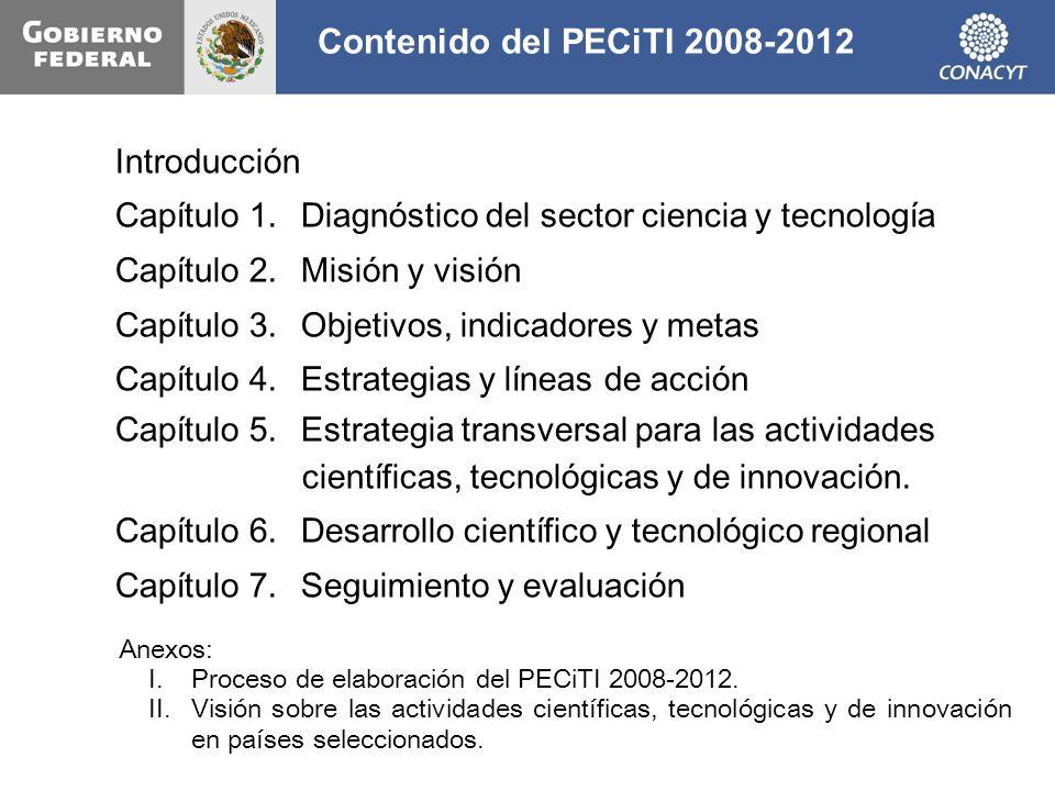 Contenido del PECiTI 2008-2012 Introducción