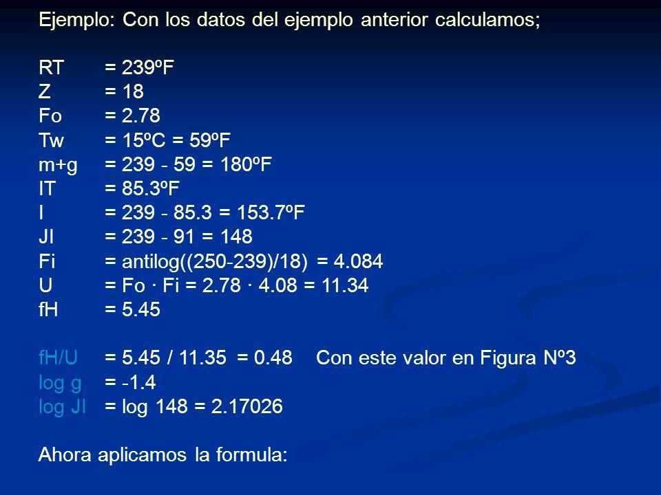 Ejemplo: Con los datos del ejemplo anterior calculamos;