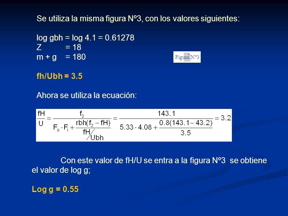 Se utiliza la misma figura Nº3, con los valores siguientes: