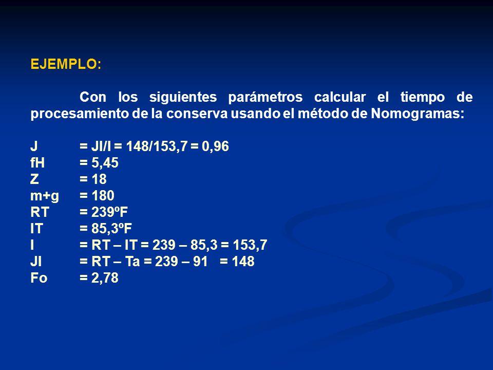 EJEMPLO: Con los siguientes parámetros calcular el tiempo de procesamiento de la conserva usando el método de Nomogramas: