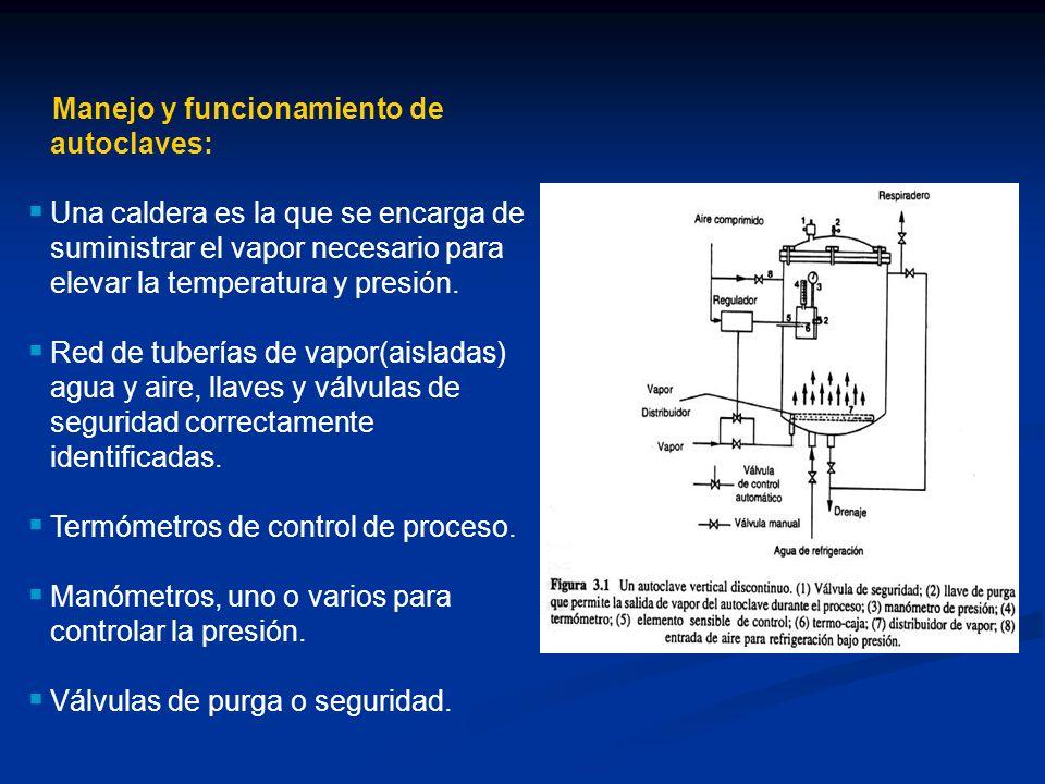Manejo y funcionamiento de autoclaves: