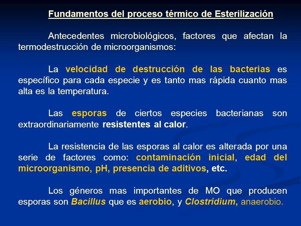Fundamentos del proceso térmico de Esterilización
