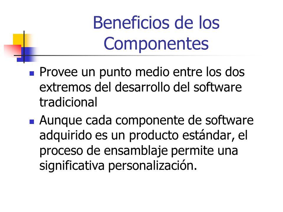 Beneficios de los Componentes