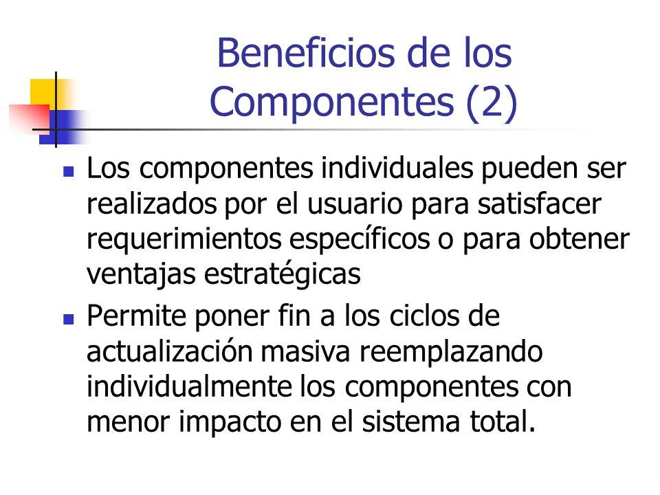 Beneficios de los Componentes (2)
