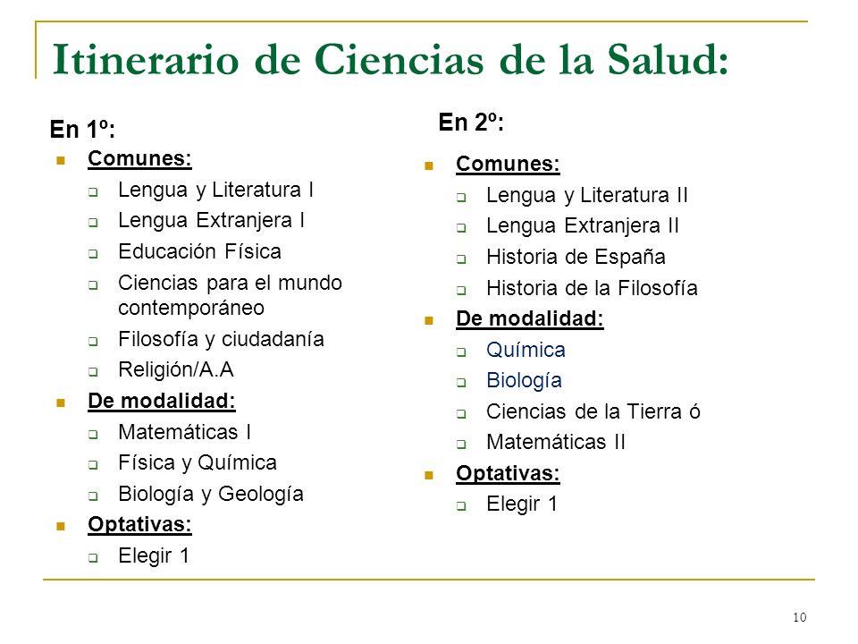 Itinerario de Ciencias de la Salud: