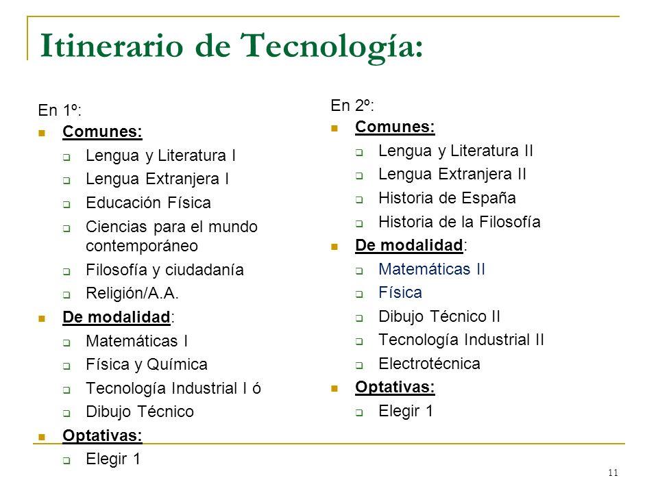 Itinerario de Tecnología:
