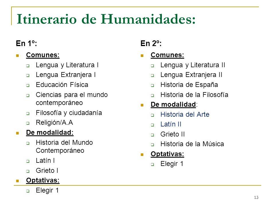 Itinerario de Humanidades:
