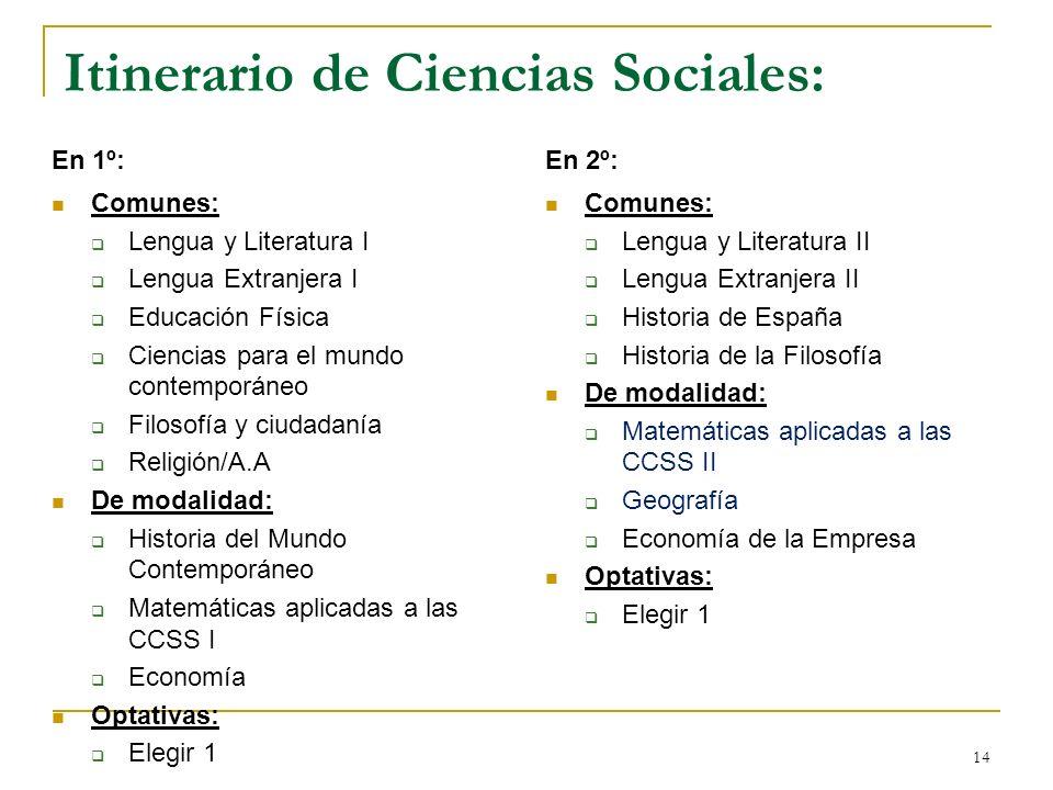 Itinerario de Ciencias Sociales: