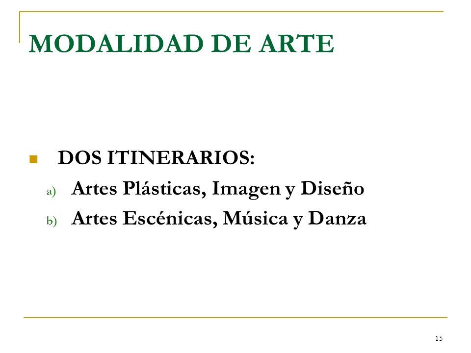 MODALIDAD DE ARTE DOS ITINERARIOS: Artes Plásticas, Imagen y Diseño
