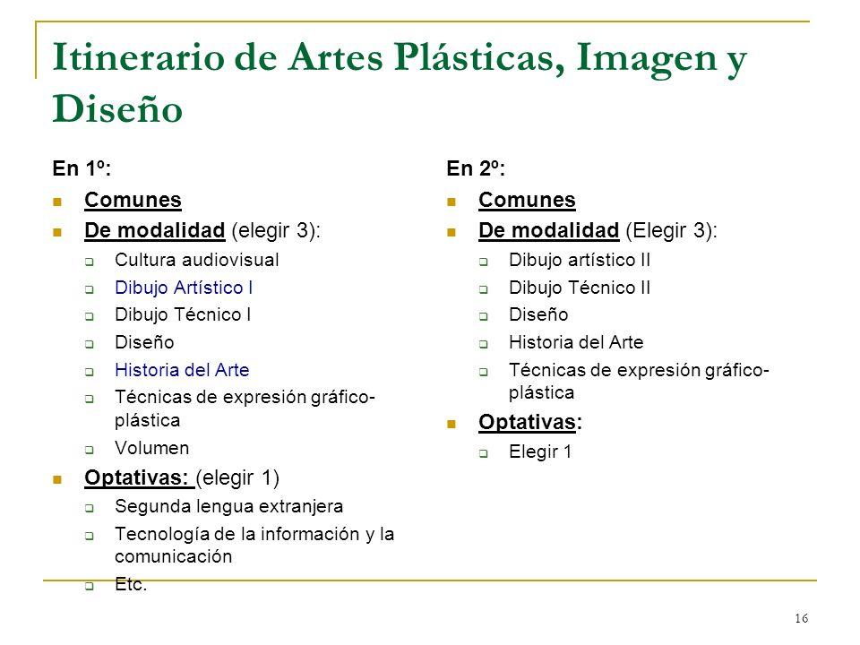 Itinerario de Artes Plásticas, Imagen y Diseño