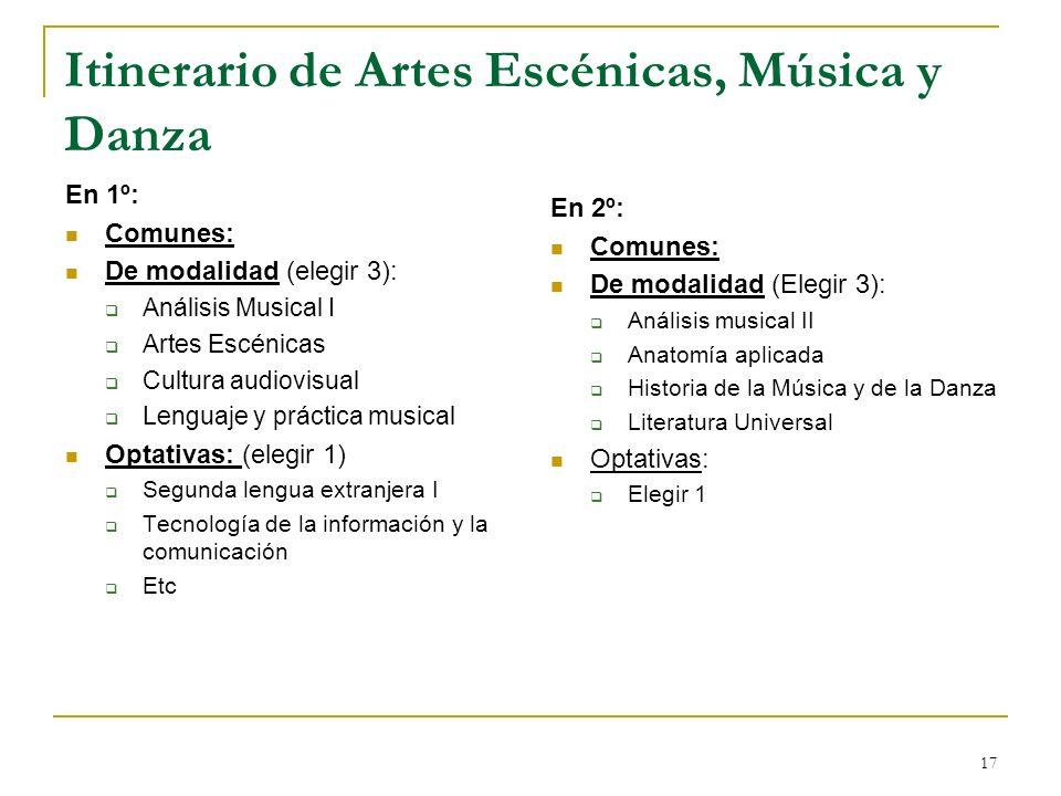 Itinerario de Artes Escénicas, Música y Danza