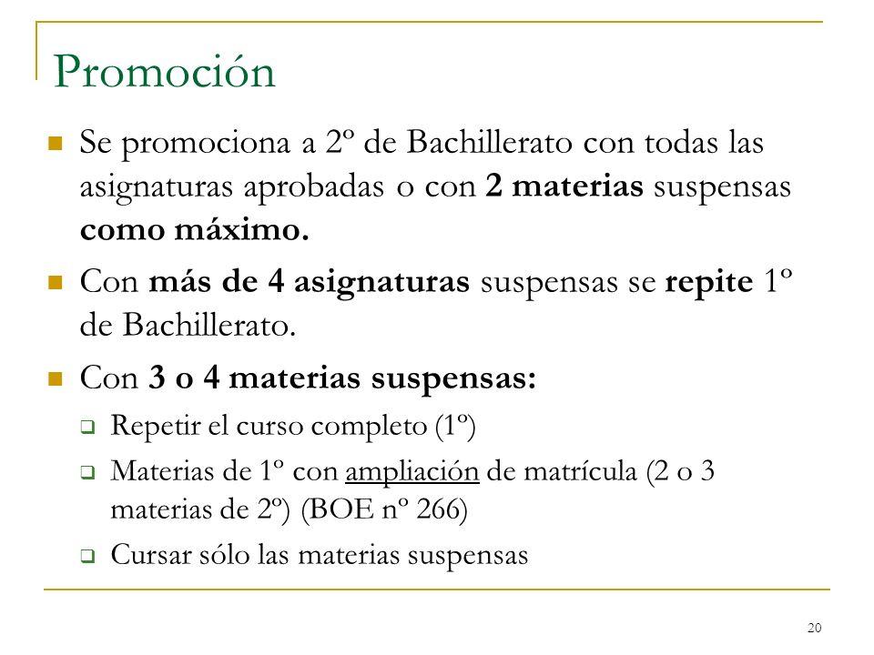 Promoción Se promociona a 2º de Bachillerato con todas las asignaturas aprobadas o con 2 materias suspensas como máximo.