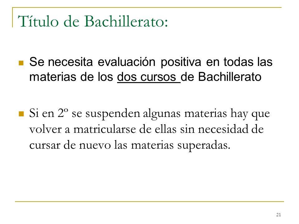 Título de Bachillerato: