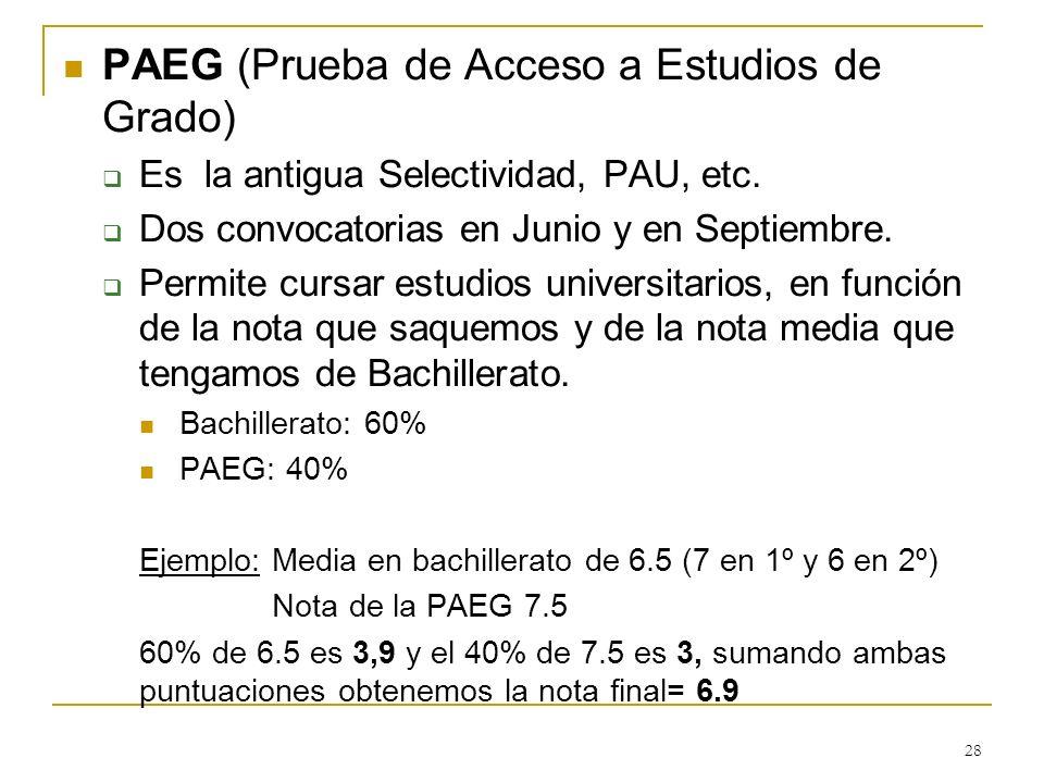 PAEG (Prueba de Acceso a Estudios de Grado)