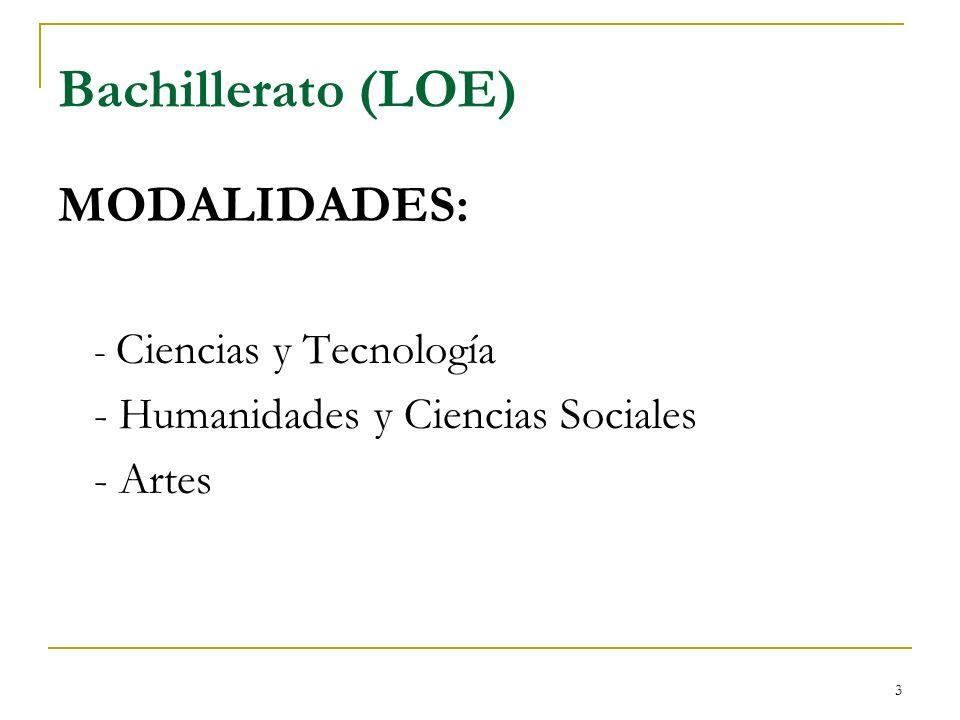 Bachillerato (LOE) MODALIDADES: - Humanidades y Ciencias Sociales