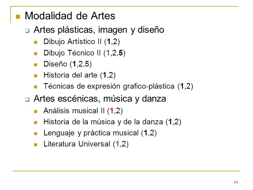 Modalidad de Artes Artes plásticas, imagen y diseño