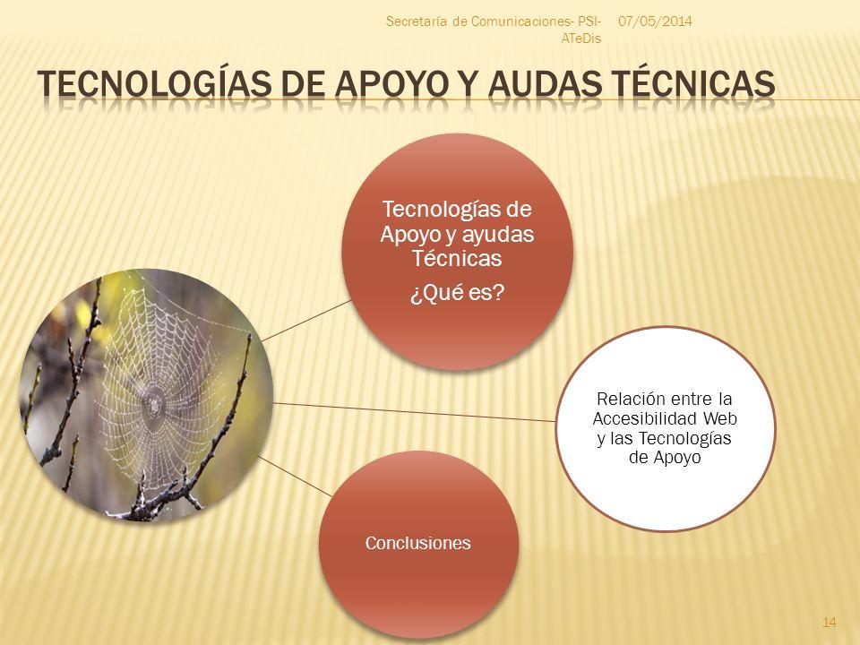 Tecnologías de Apoyo y Audas Técnicas