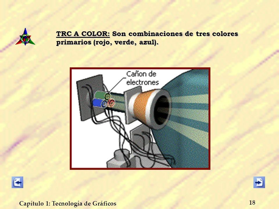 TRC A COLOR: Son combinaciones de tres colores primarios (rojo, verde, azul).