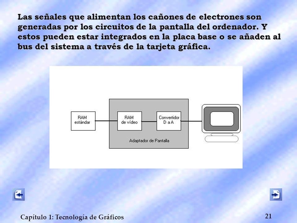 Las señales que alimentan los cañones de electrones son generadas por los circuitos de la pantalla del ordenador. Y estos pueden estar integrados en la placa base o se añaden al bus del sistema a través de la tarjeta gráfica.