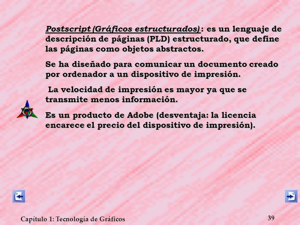Postscript (Gráficos estructurados) : es un lenguaje de descripción de páginas (PLD) estructurado, que define las páginas como objetos abstractos.