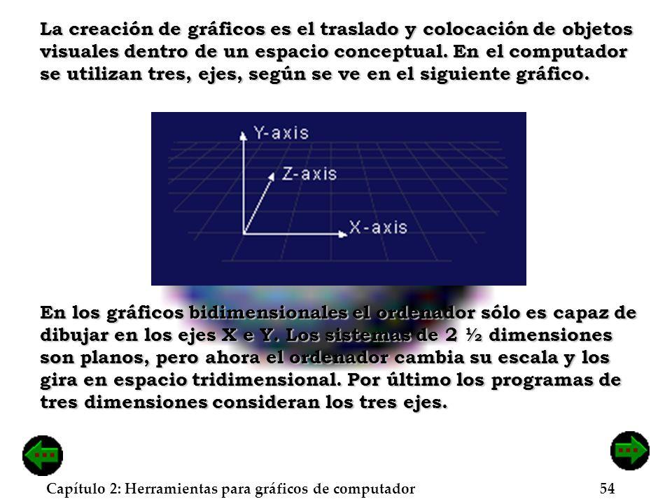La creación de gráficos es el traslado y colocación de objetos visuales dentro de un espacio conceptual. En el computador se utilizan tres, ejes, según se ve en el siguiente gráfico.