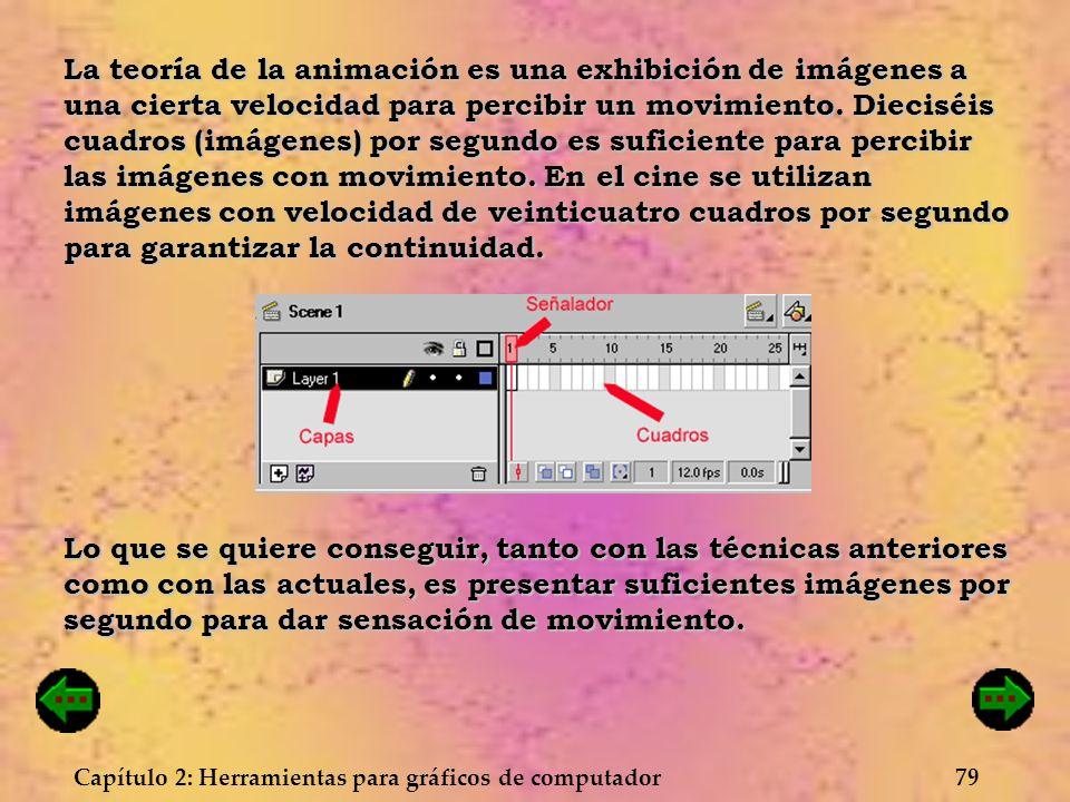 La teoría de la animación es una exhibición de imágenes a una cierta velocidad para percibir un movimiento. Dieciséis cuadros (imágenes) por segundo es suficiente para percibir las imágenes con movimiento. En el cine se utilizan imágenes con velocidad de veinticuatro cuadros por segundo para garantizar la continuidad.