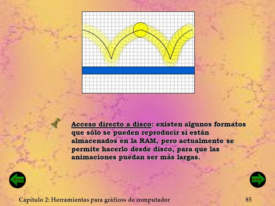 Acceso directo a disco: existen algunos formatos que sólo se pueden reproducir si están almacenados en la RAM, pero actualmente se permite hacerlo desde disco, para que las animaciones puedan ser más largas.