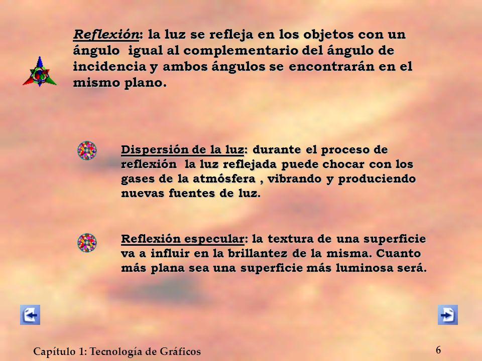 Reflexión: la luz se refleja en los objetos con un ángulo igual al complementario del ángulo de incidencia y ambos ángulos se encontrarán en el mismo plano.