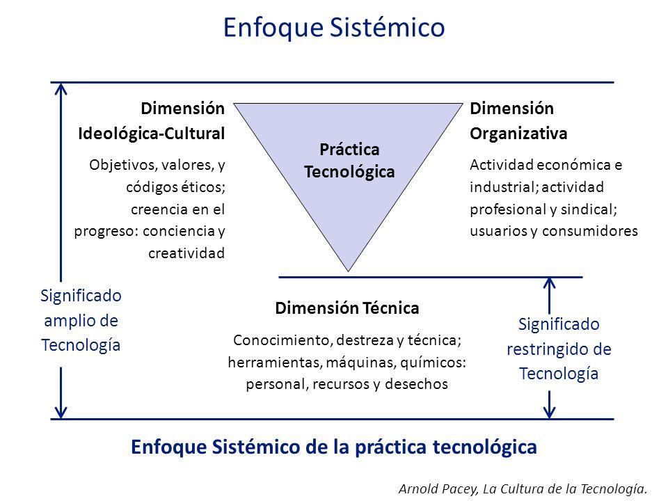 Enfoque Sistémico de la práctica tecnológica