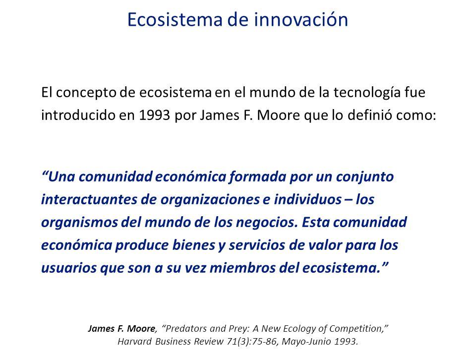 Ecosistema de innovación