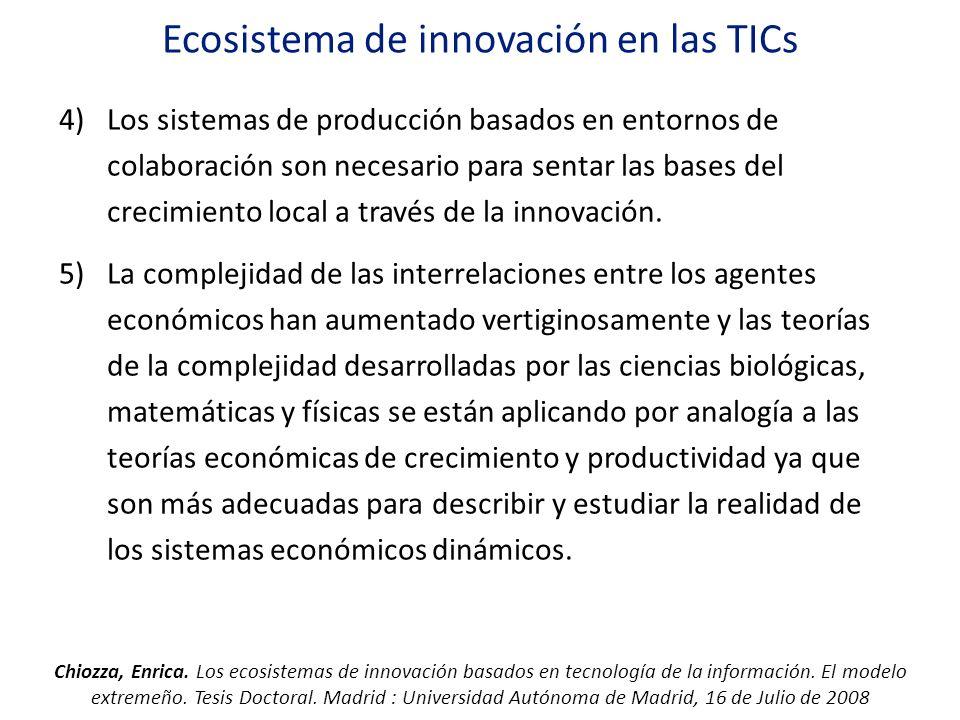 Ecosistema de innovación en las TICs