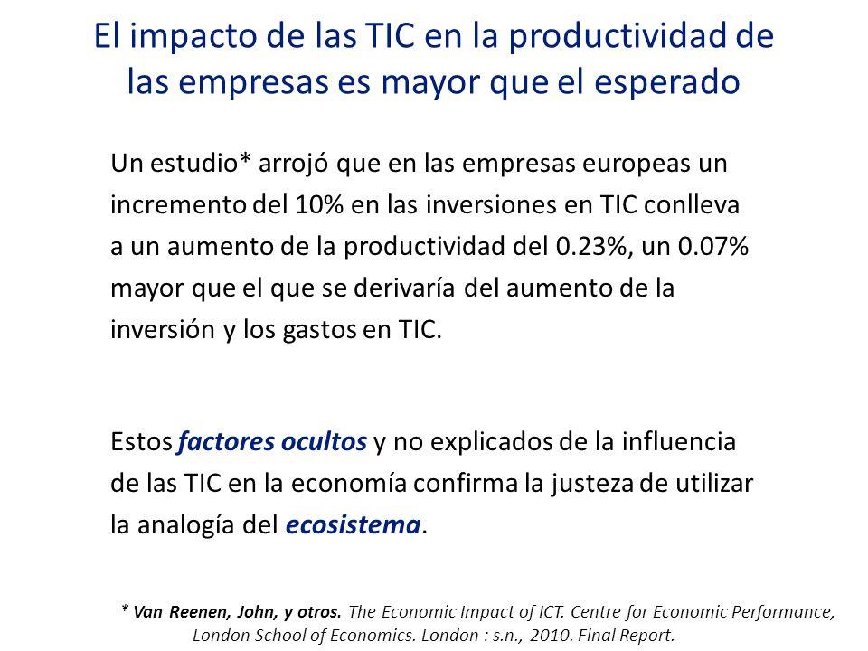 El impacto de las TIC en la productividad de las empresas es mayor que el esperado