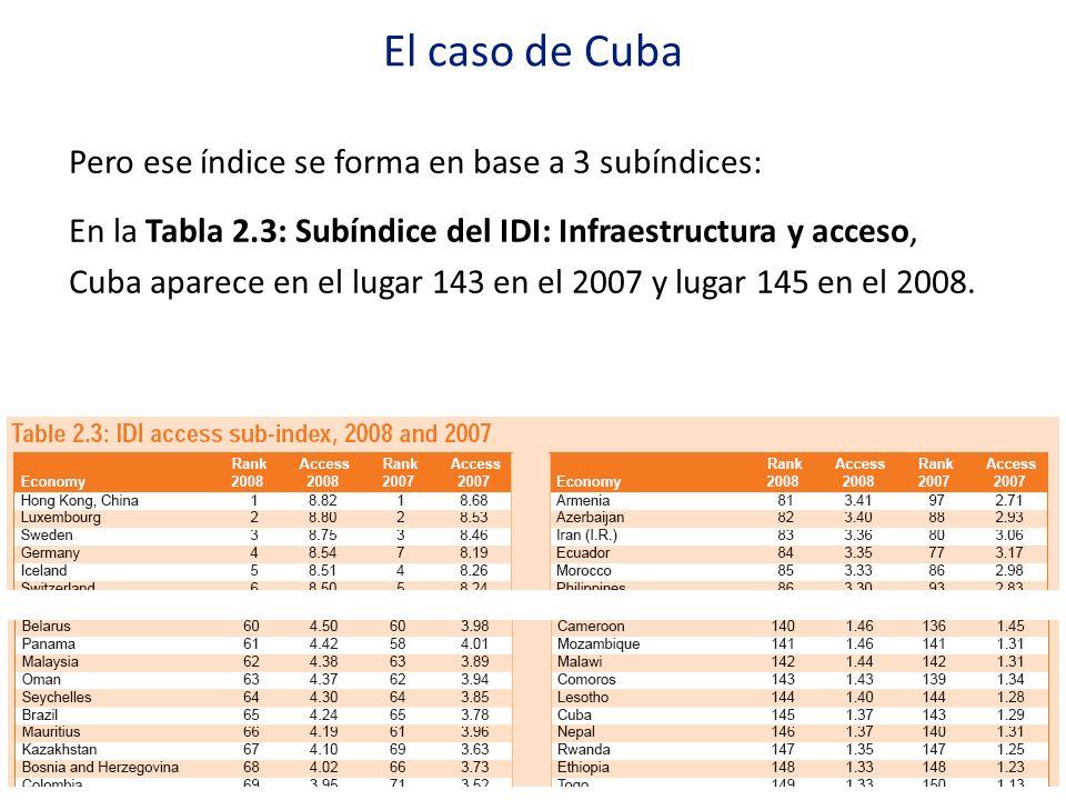 El caso de Cuba Pero ese índice se forma en base a 3 subíndices: