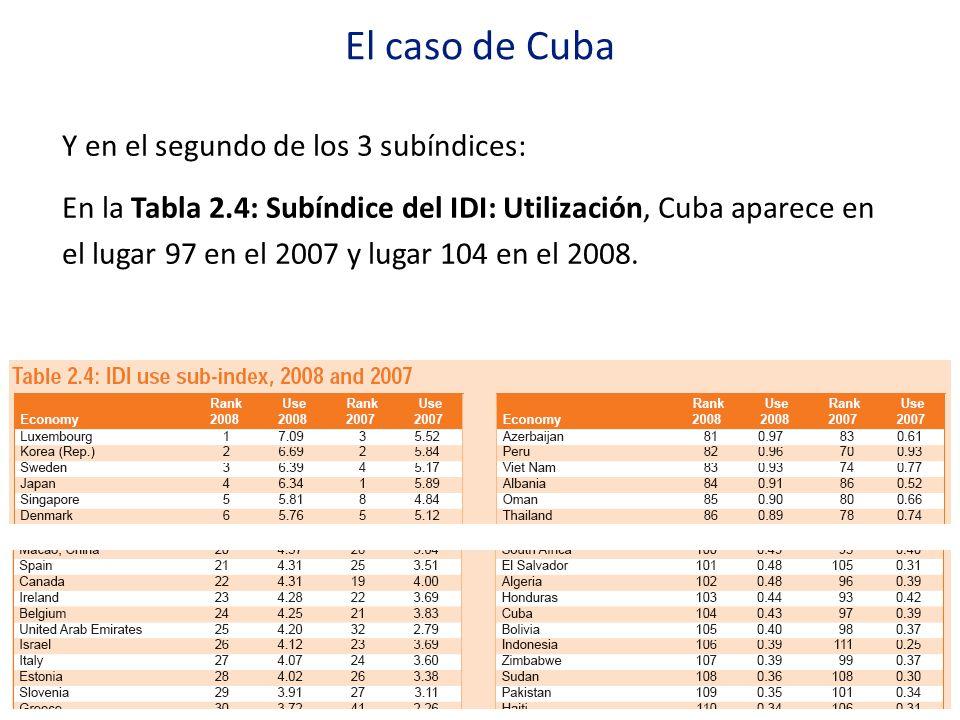 El caso de Cuba Y en el segundo de los 3 subíndices: