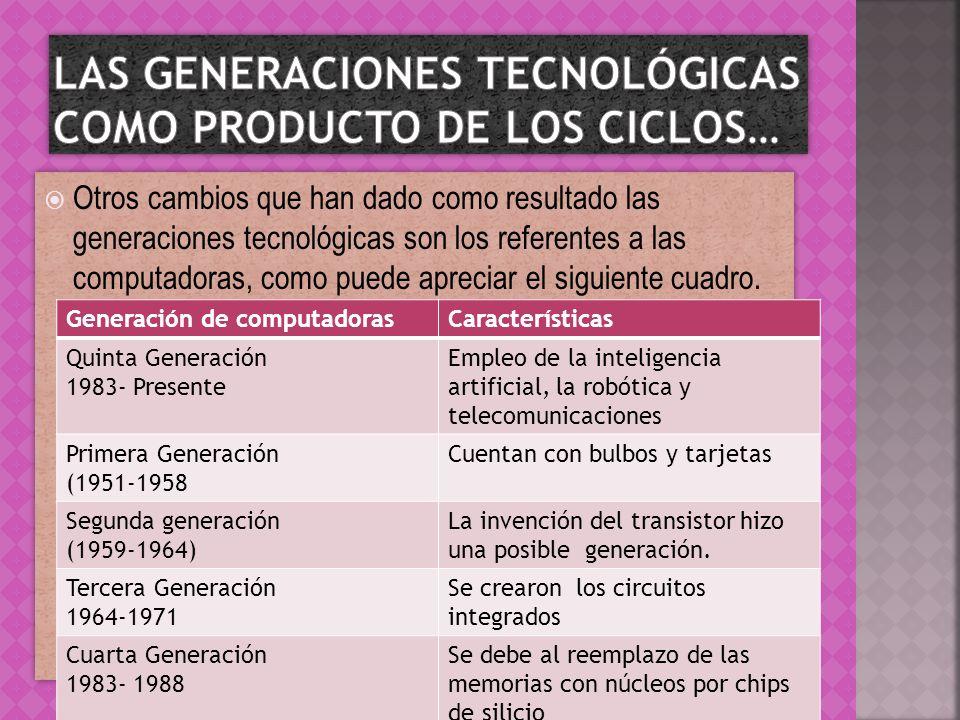 Las generaciones tecnológicas como producto de los ciclos…