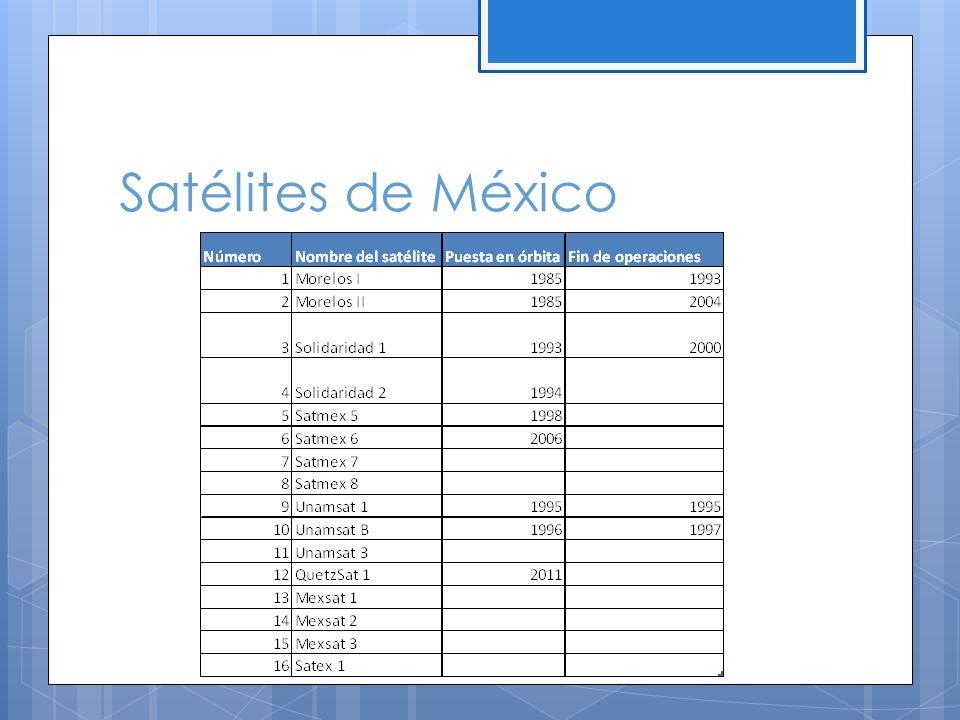 Satélites de México