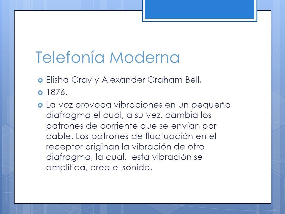 Telefonía Moderna Elisha Gray y Alexander Graham Bell. 1876.