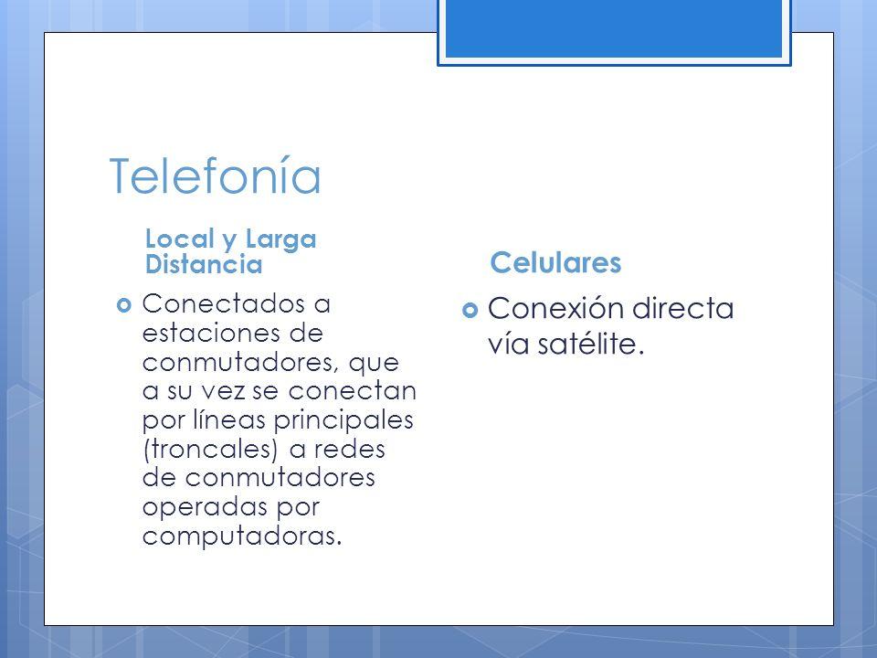 Telefonía Celulares Conexión directa vía satélite.