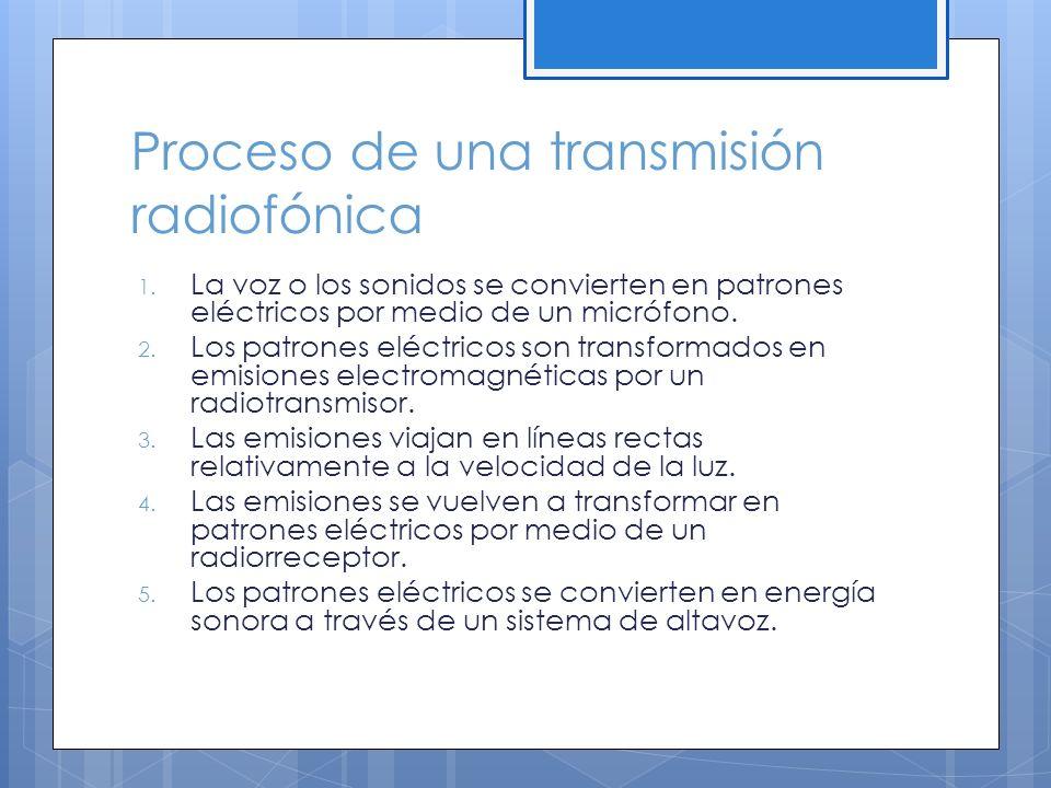 Proceso de una transmisión radiofónica