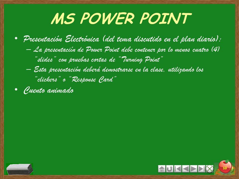 MS POWER POINT Presentación Electrónica (del tema discutido en el plan diario):