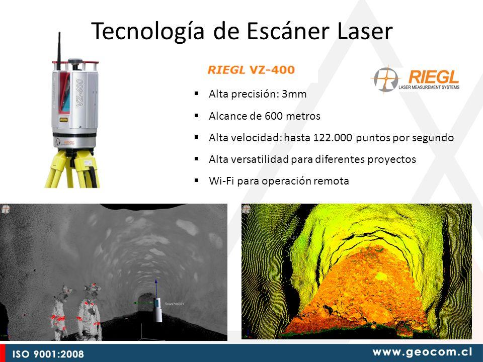 Tecnología de Escáner Laser