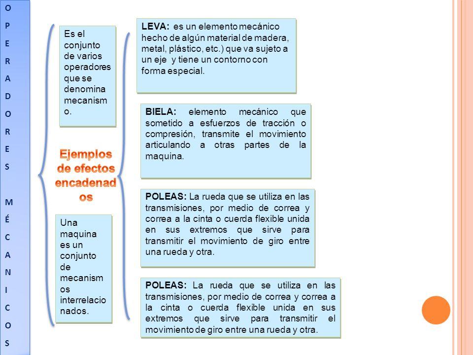 Ejemplos de efectos encadenados