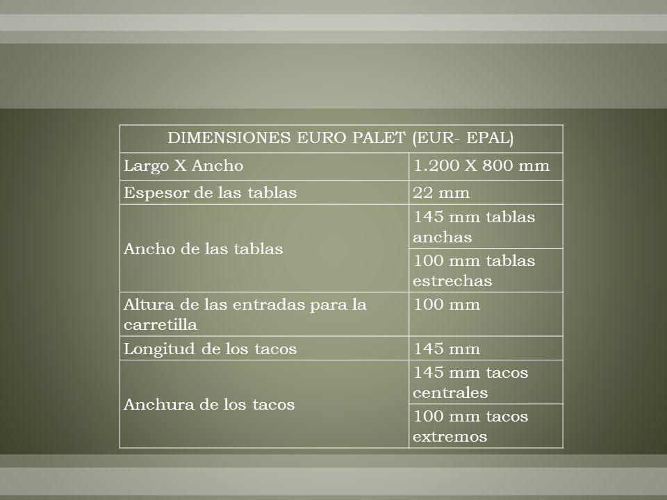 DIMENSIONES EURO PALET (EUR- EPAL)